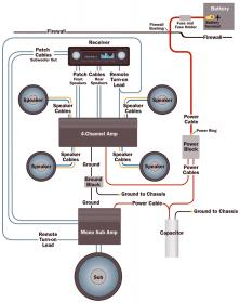 Home Theater System Connection Diagrams Aftermarket Radio To Factory Amp Wiring Help Volvo