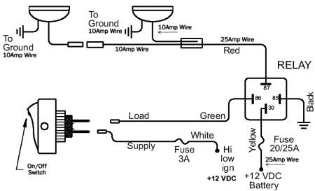 Fog Light Wiring To Battery fog light switch wiring