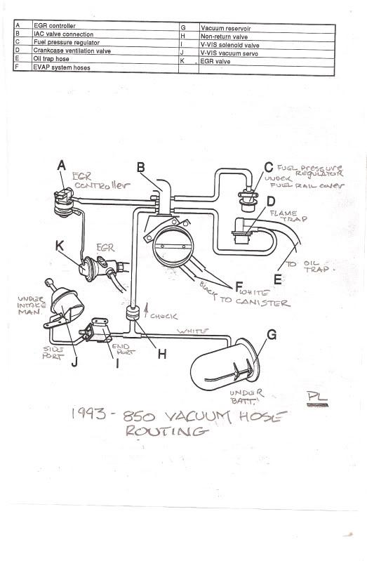 1996 volvo 850 engine diagram
