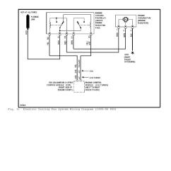 Radiator Electric Fan Wiring Diagram 1989 Ford F250 Volvo 850 Forums Enthusiasts