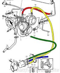 1996 volvo 850 turbo wagon vacuum hose location
