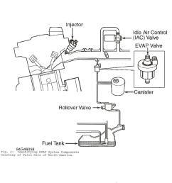 850 turbo low boost vacuum evap system jpg [ 932 x 946 Pixel ]