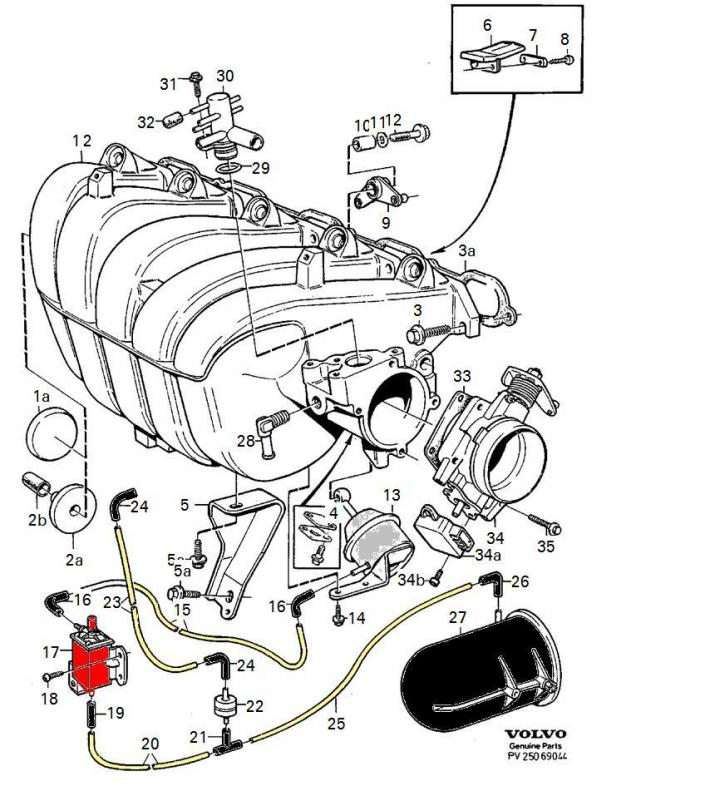 2 4 Engine Diagram For Pvc