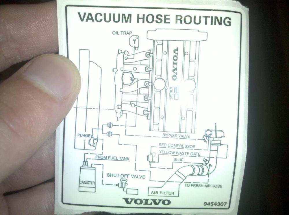 medium resolution of 2000 c70 2 4 turbo vacuum hose diagram volvo forums volvo vacuum hose schematic for 1998 volvo s70 24 nonturbo