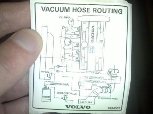 small resolution of 2000 c70 2 4 turbo vacuum hose diagram volvo forums volvo vacuum hose schematic for 1998 volvo s70 24 nonturbo