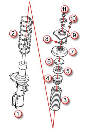 Urgent c70 front shocker assembly diagram  Volvo Forums