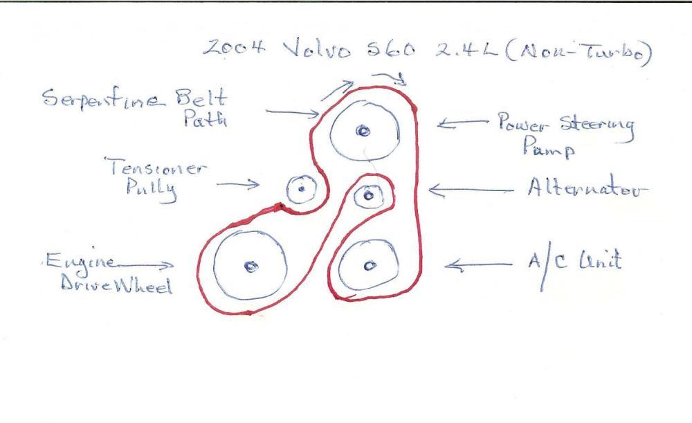 medium resolution of release serpentine belt tensioner s60belt jpg