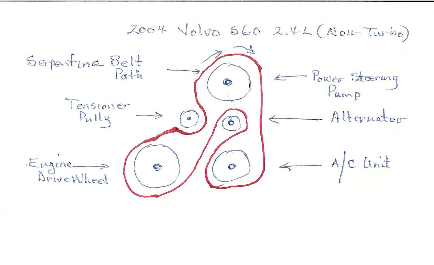 hight resolution of release serpentine belt tensioner s60belt jpg