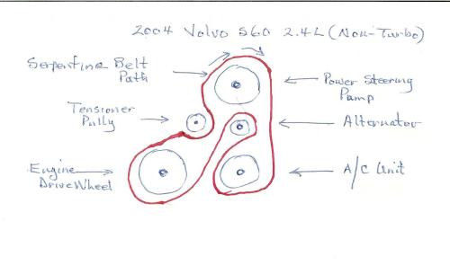 small resolution of release serpentine belt tensioner s60belt jpg