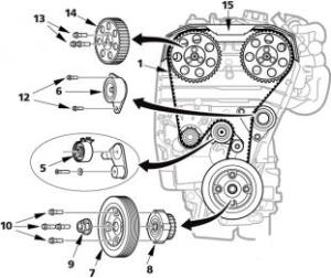 S60 Timing Belt Help  Volvo Forums  Volvo Enthusiasts Forum