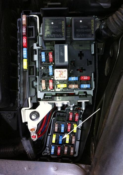 Volvo S40 Fuse Box