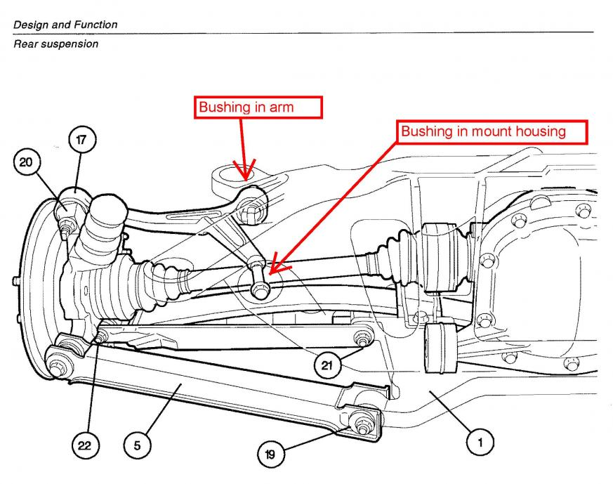 Volvo V70 Air Conditioning Wiring Diagram Mercury Sable