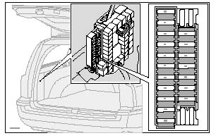 volvo v70 wiring diagram 2007 sky hd box rear fuse schematic xc70 2000 to fuses list and amperage buick lesabre