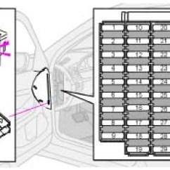 Volvo V70 Wiring Diagram 2007 Autopage Rf 315 Xc70 Fuse Box Wz Schwabenschamanen De Data Today Rh 13 3 11 Physiovital Besserleben 2000