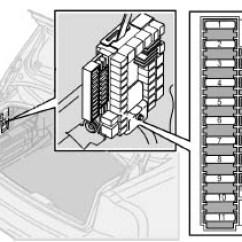 Volvo Xc90 Abs Wiring Diagram Western Unimount 2000 S80 Fuse Box Data Schematic