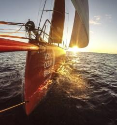 one design racing the volvo ocean 65 [ 1440 x 1440 Pixel ]