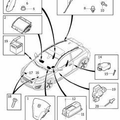 Volvo Xc90 Abs Wiring Diagram 2004 Hyundai Santa Fe Engine S80 Airbag Module Location | Get Free Image About