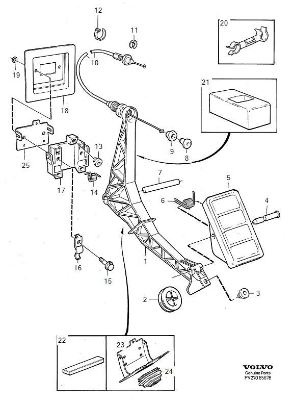 Volvo Throttle control