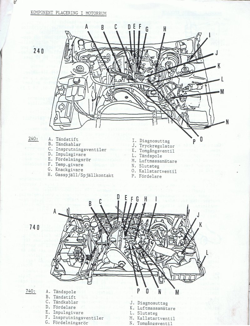 Komplett felsöknings guide Volvo 740 årsmodeller 87 och