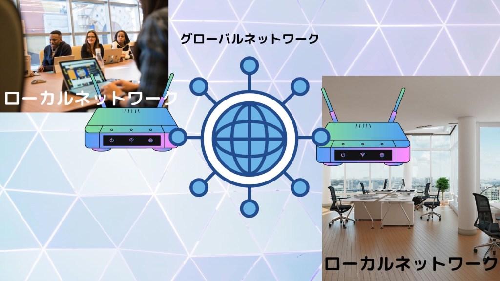 グローバルネットワークとローカルネットワーク