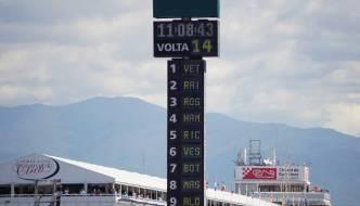Mein erstes Mal – beim Formel 1 Autorennen