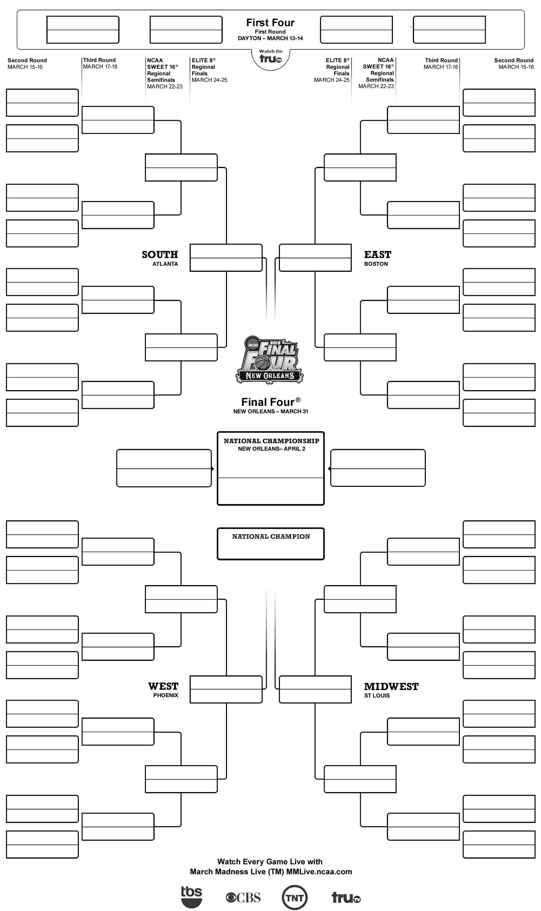 March Madness 2012: NCAA College Basketball Championships