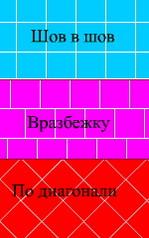 ykladka_plitki.
