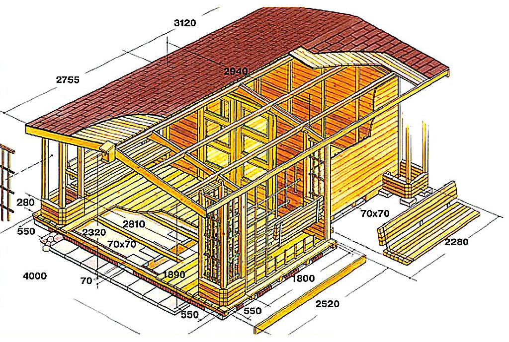Diagramme du dispositif de la maison Bungalow pour le repos