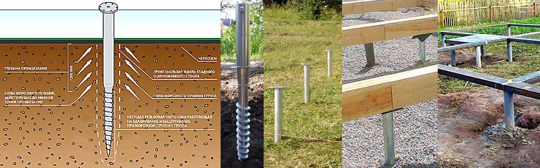 Perangkat Geosuerpa dan Yayasan pada Geosurup