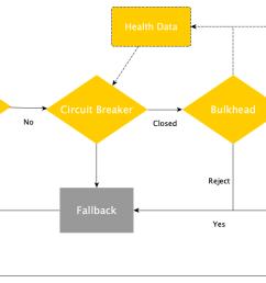 metrics fallback patterns [ 1370 x 615 Pixel ]
