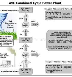 7 10 how much energy will the ave process produce  [ 3000 x 2318 Pixel ]