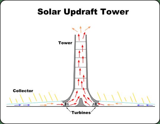 Farmall H Wiring Diagram For 12v Farmall Super H Wiring