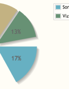 Jqplot pie chart with enhanced legend also fixing to toggle show and hide slices in charts rh vortexwolf wordpress