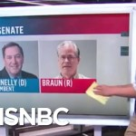 Will A Democrat Hold On In Indiana? | MSNBC