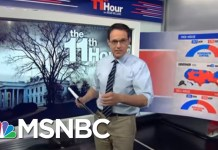 Poll: GOP Split Over Whether President Trump Should Be Primaried In 2020 | The 11th Hour | MSNBC