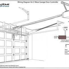 Wiring Diagram For Garage Door Opener Sun S Core Chamberlain