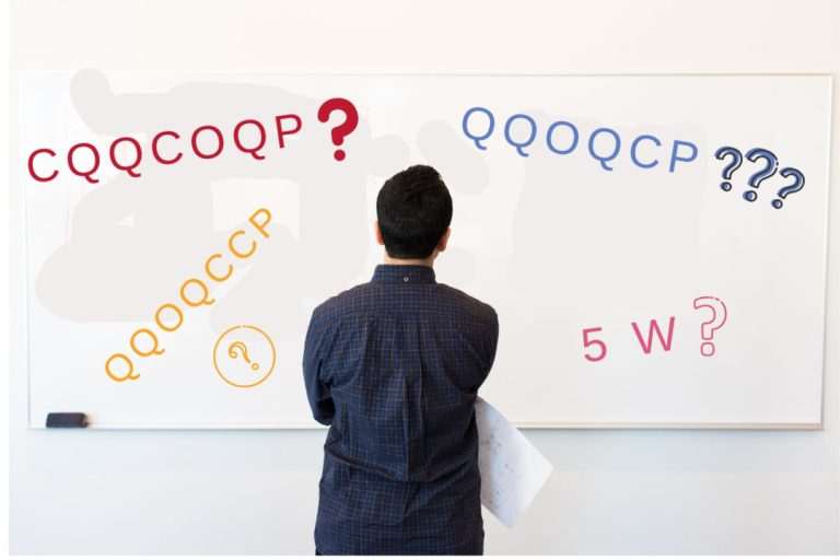 Une check-list de découverte ultra complète grâce à la méthode CQQCOQP :