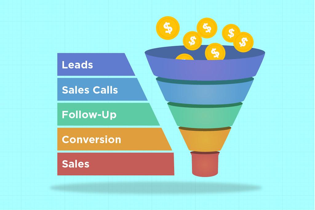 Troisième pilier de la vente : Les techniques de vente