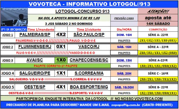 lotogol 913