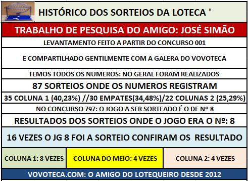 797 HISTÓRICO DE SORTEIOS