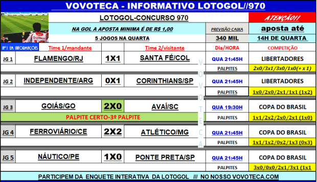 lotogol 970
