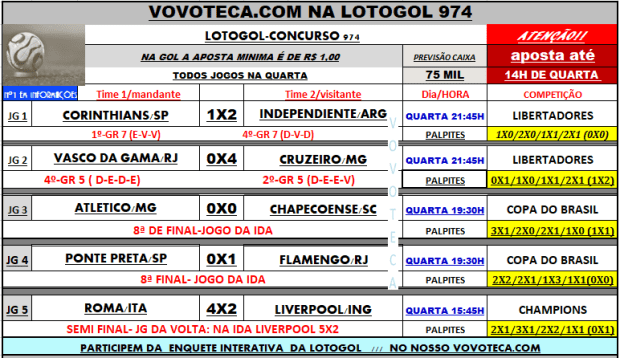 lotogol 974