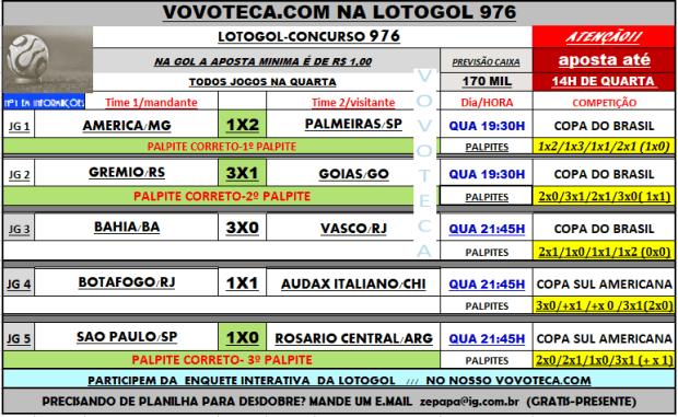 lotogol 976