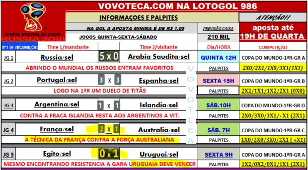 lotogol 986