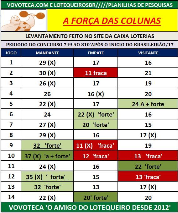 811 FORÇA