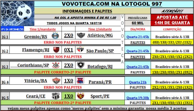 lotogol 997