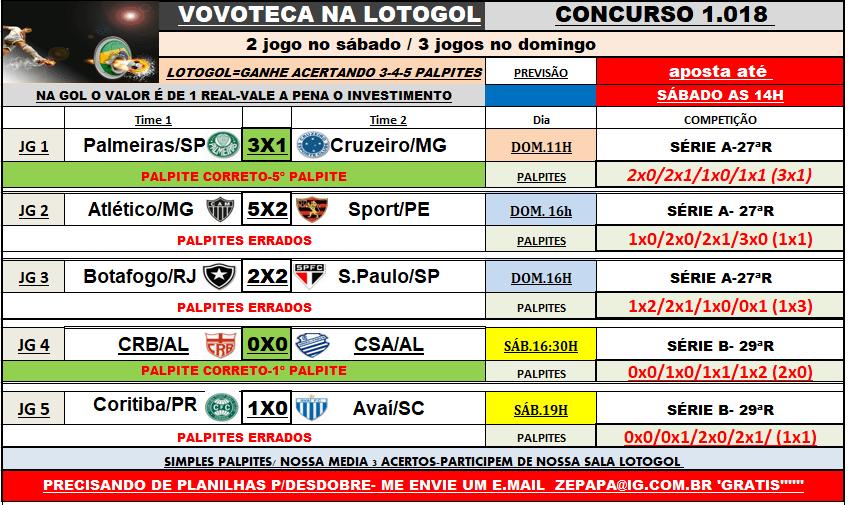 lotogol 1018