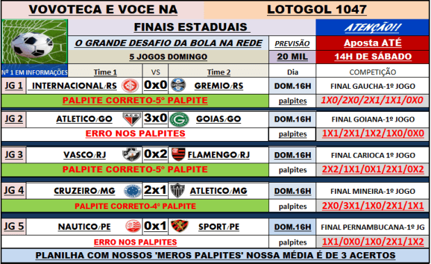 lotogol 1047