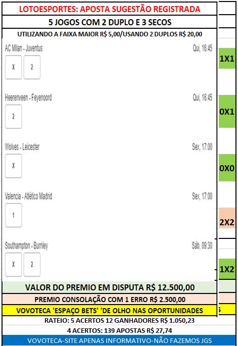 889 lotoesporte 2d