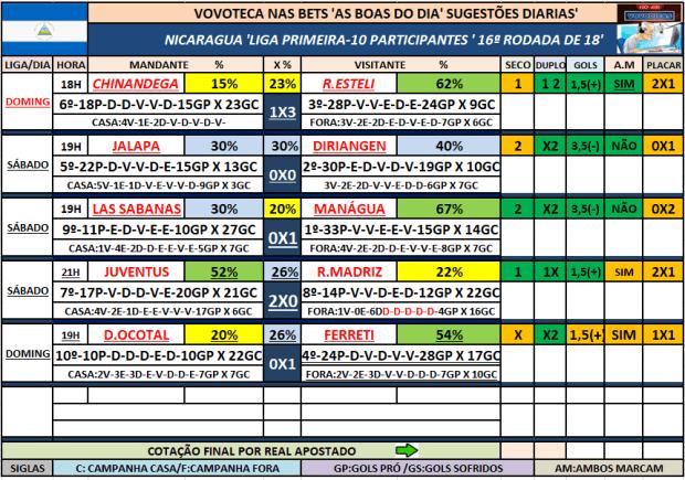 894 NICARAGUA ANALISES